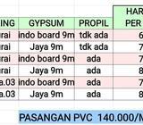 Plafon gypsum, pvc, sunda plafon, Atap baja ringan - Medan Kota - Properti