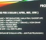 Dibutuhkan Segera Marketing Office Samping PVJ Bandung - Bandung Kota - Lowongan